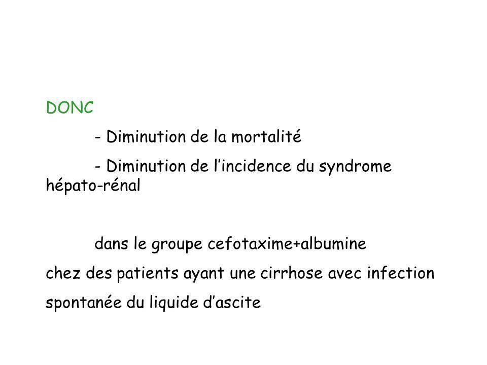 DONC - Diminution de la mortalité - Diminution de lincidence du syndrome hépato-rénal dans le groupe cefotaxime+albumine chez des patients ayant une c