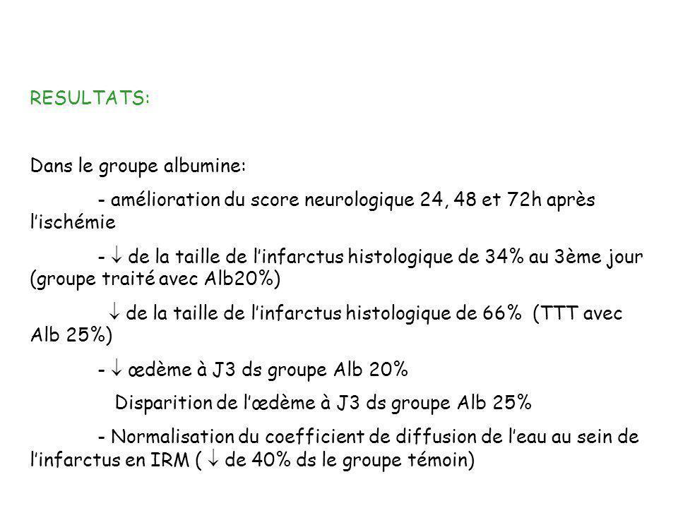 RESULTATS: Dans le groupe albumine: - amélioration du score neurologique 24, 48 et 72h après lischémie - de la taille de linfarctus histologique de 34