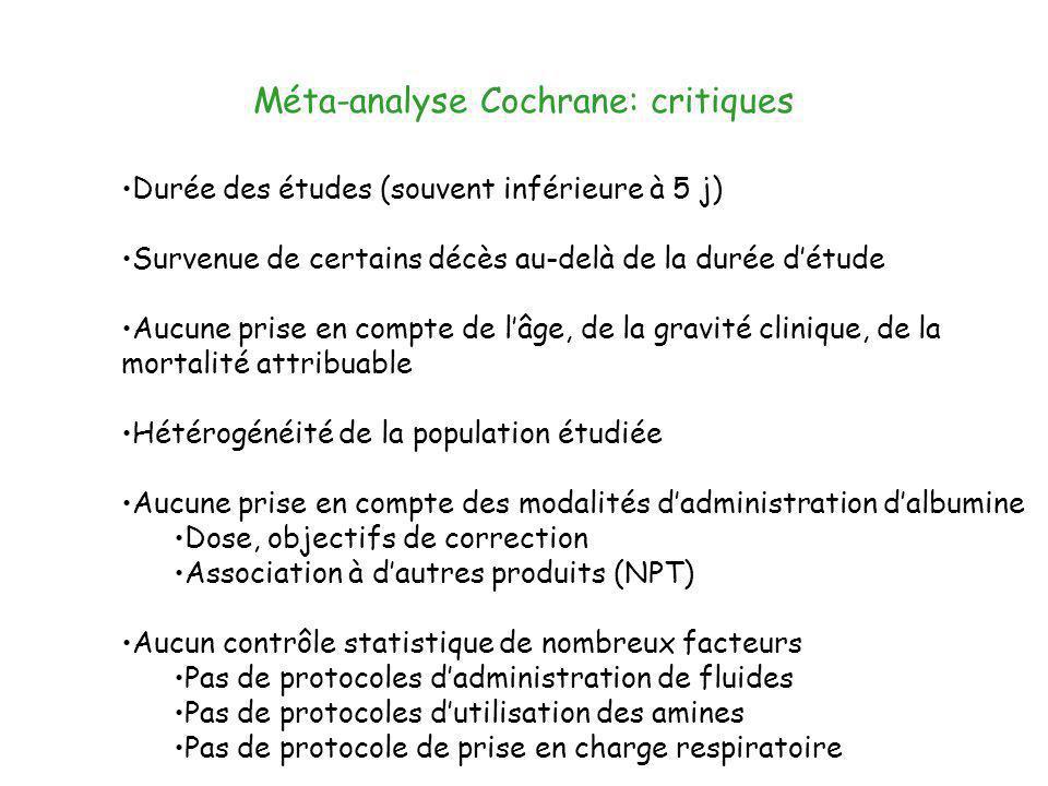 Méta-analyse Cochrane: critiques Durée des études (souvent inférieure à 5 j) Survenue de certains décès au-delà de la durée détude Aucune prise en com