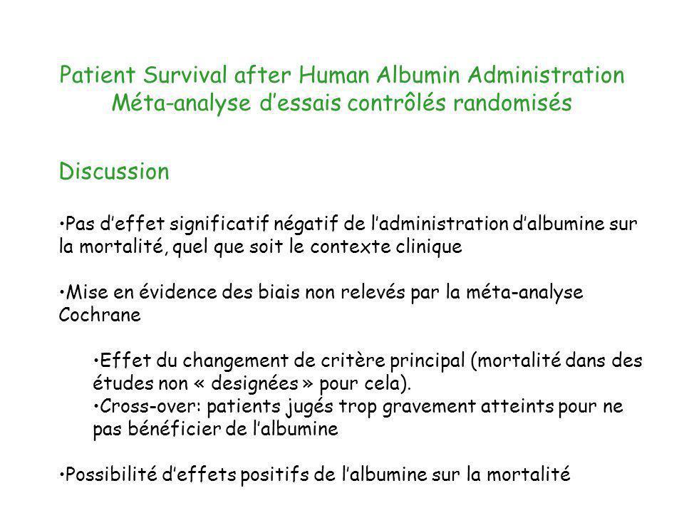 Patient Survival after Human Albumin Administration Méta-analyse dessais contrôlés randomisés Discussion Pas deffet significatif négatif de ladministr
