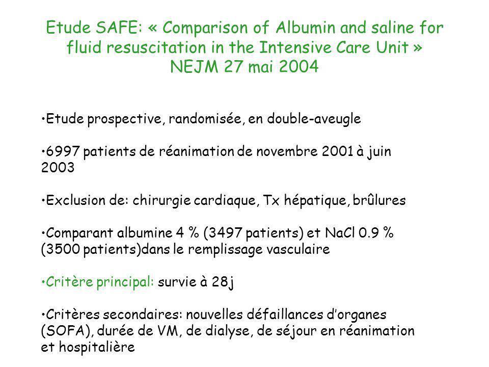 Etude SAFE: « Comparison of Albumin and saline for fluid resuscitation in the Intensive Care Unit » NEJM 27 mai 2004 Etude prospective, randomisée, en
