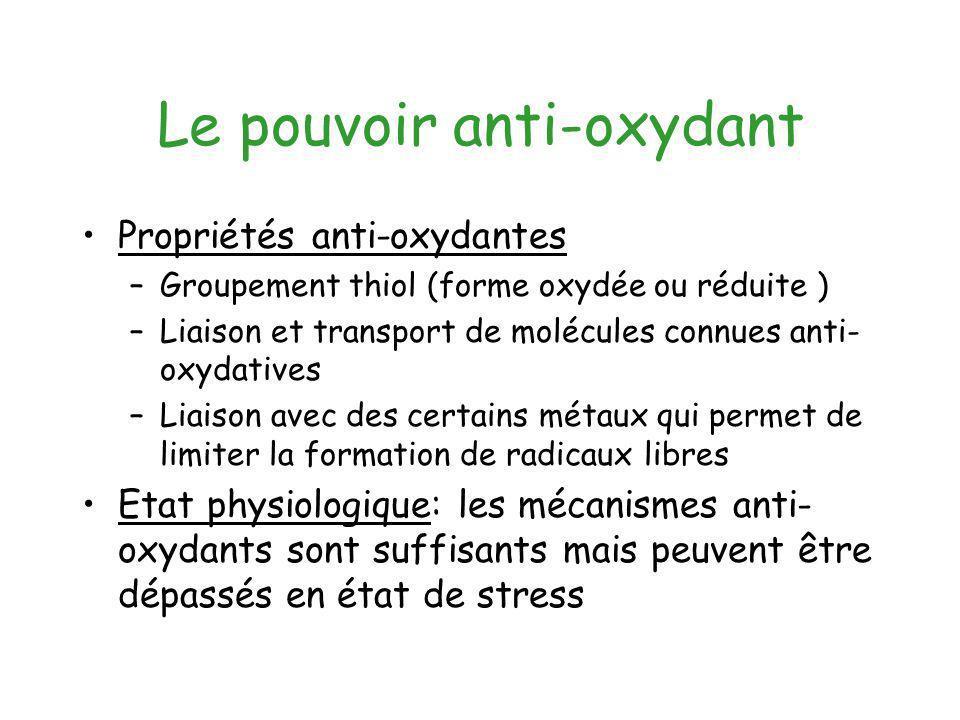 Le pouvoir anti-oxydant Propriétés anti-oxydantes –Groupement thiol (forme oxydée ou réduite ) –Liaison et transport de molécules connues anti- oxydat
