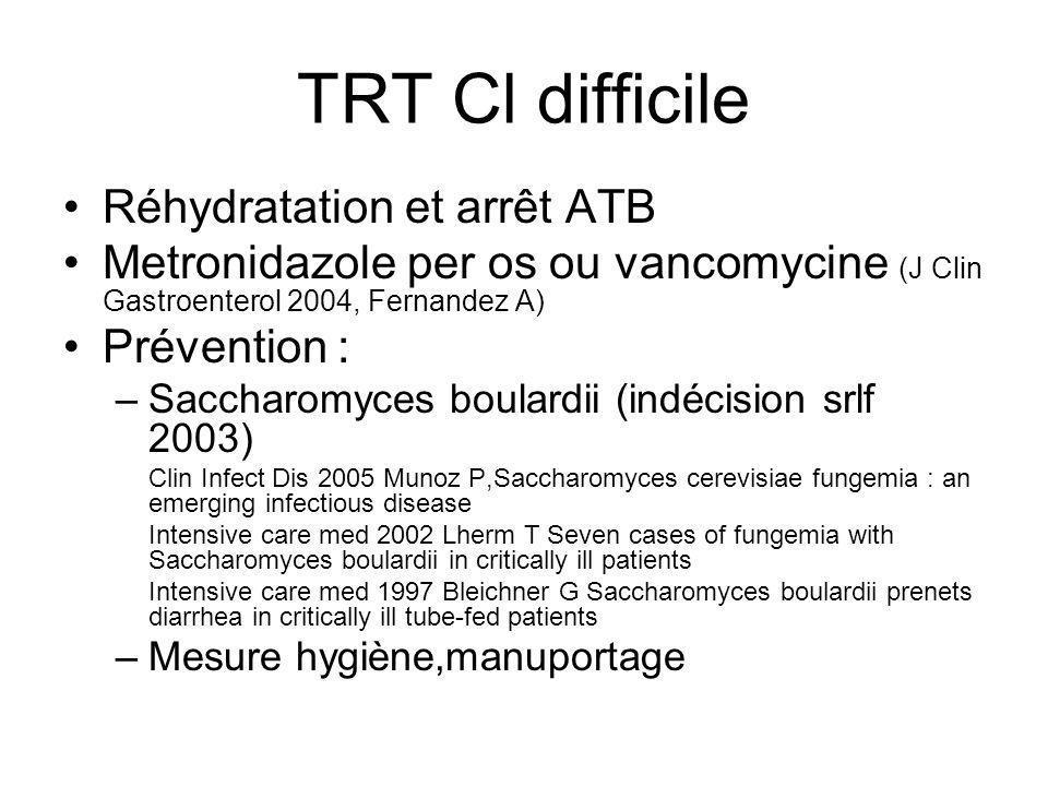 TRT Cl difficile Réhydratation et arrêt ATB Metronidazole per os ou vancomycine (J Clin Gastroenterol 2004, Fernandez A) Prévention : –Saccharomyces b