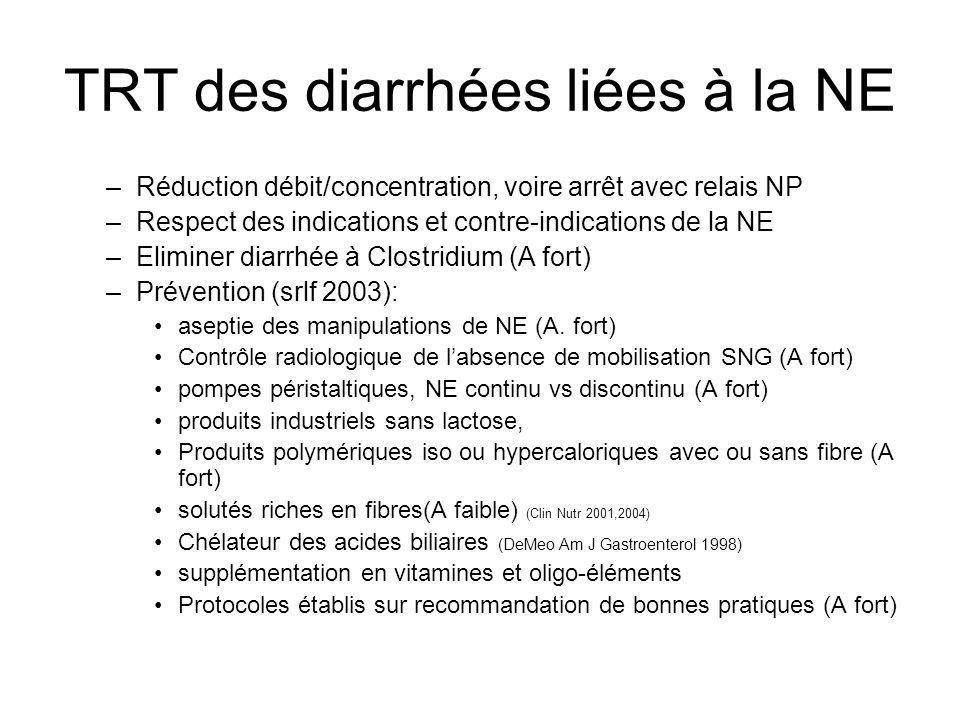 TRT des diarrhées liées à la NE –Réduction débit/concentration, voire arrêt avec relais NP –Respect des indications et contre-indications de la NE –El