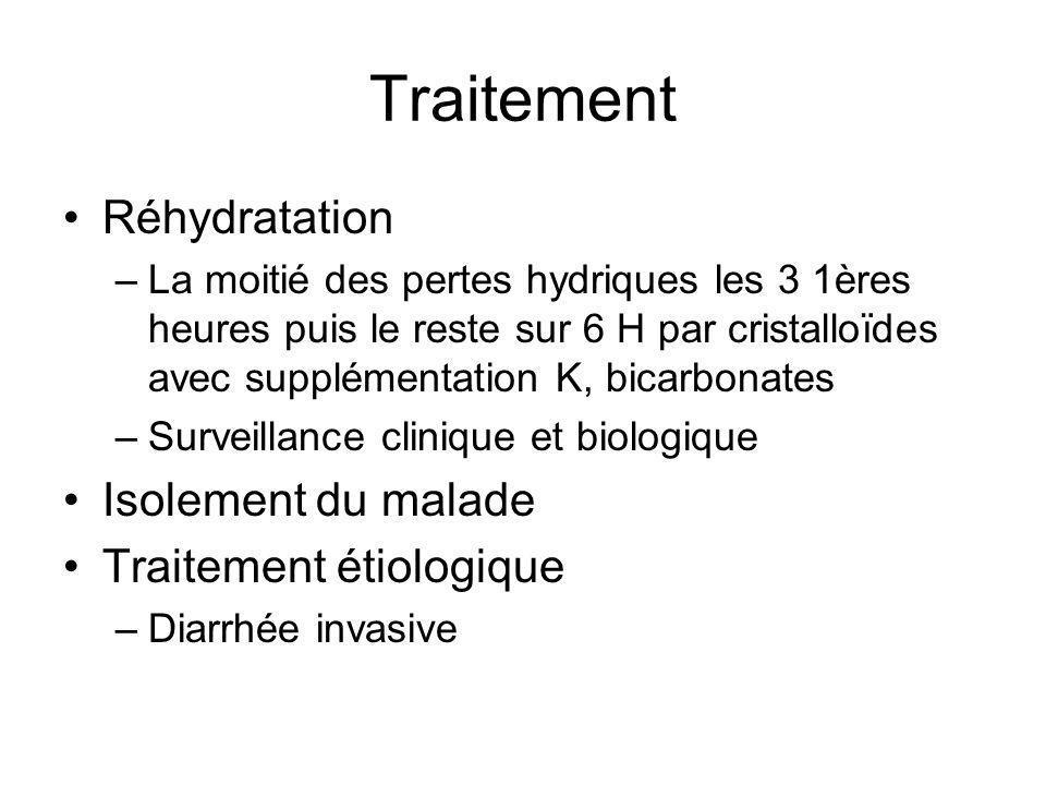 Traitement Réhydratation –La moitié des pertes hydriques les 3 1ères heures puis le reste sur 6 H par cristalloïdes avec supplémentation K, bicarbonat