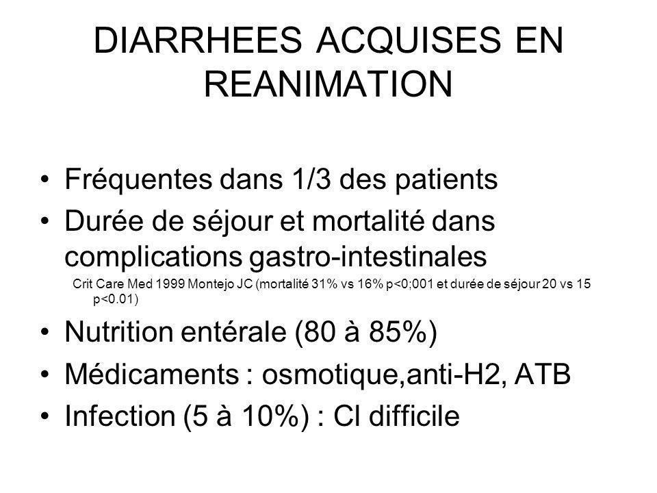 DIARRHEES ACQUISES EN REANIMATION Fréquentes dans 1/3 des patients Durée de séjour et mortalité dans complications gastro-intestinales Crit Care Med 1