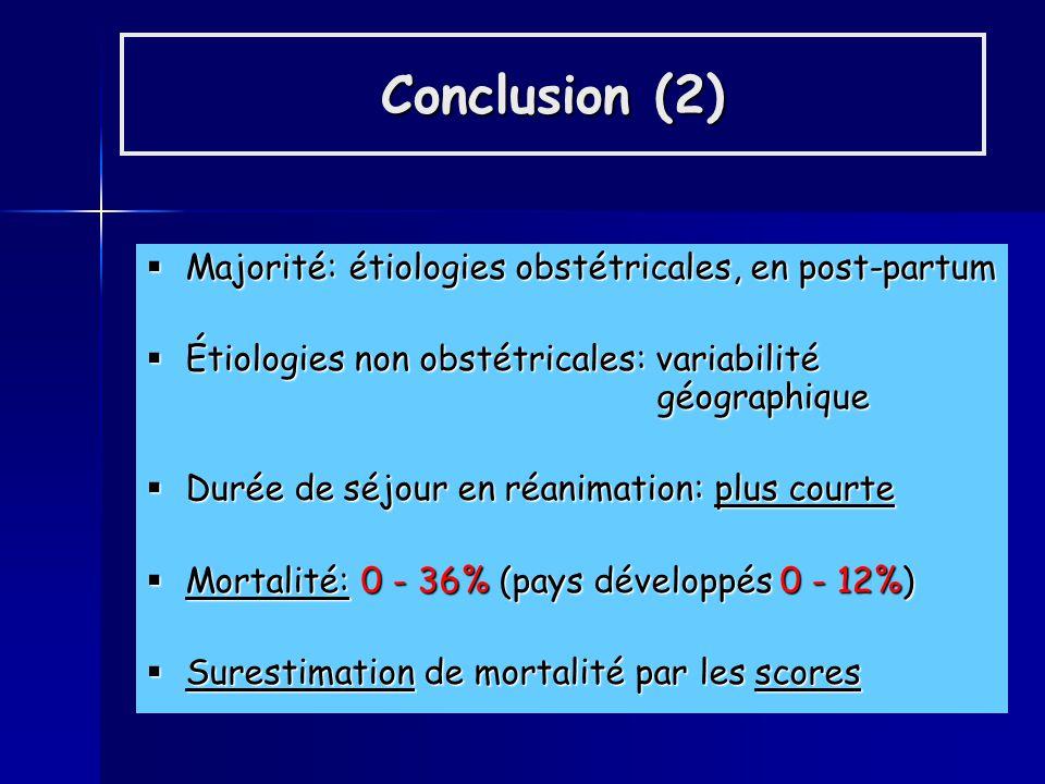 Conclusion (2) Majorité: étiologies obstétricales, en post-partum Majorité: étiologies obstétricales, en post-partum Étiologies non obstétricales: variabilité géographique Étiologies non obstétricales: variabilité géographique Durée de séjour en réanimation: plus courte Durée de séjour en réanimation: plus courte Mortalité: 0 - 36% (pays développés 0 - 12%) Mortalité: 0 - 36% (pays développés 0 - 12%) Surestimation de mortalité par les scores Surestimation de mortalité par les scores