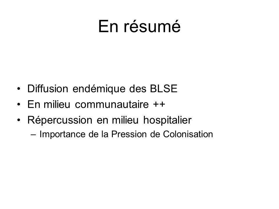 En résumé Diffusion endémique des BLSE En milieu communautaire ++ Répercussion en milieu hospitalier –Importance de la Pression de Colonisation