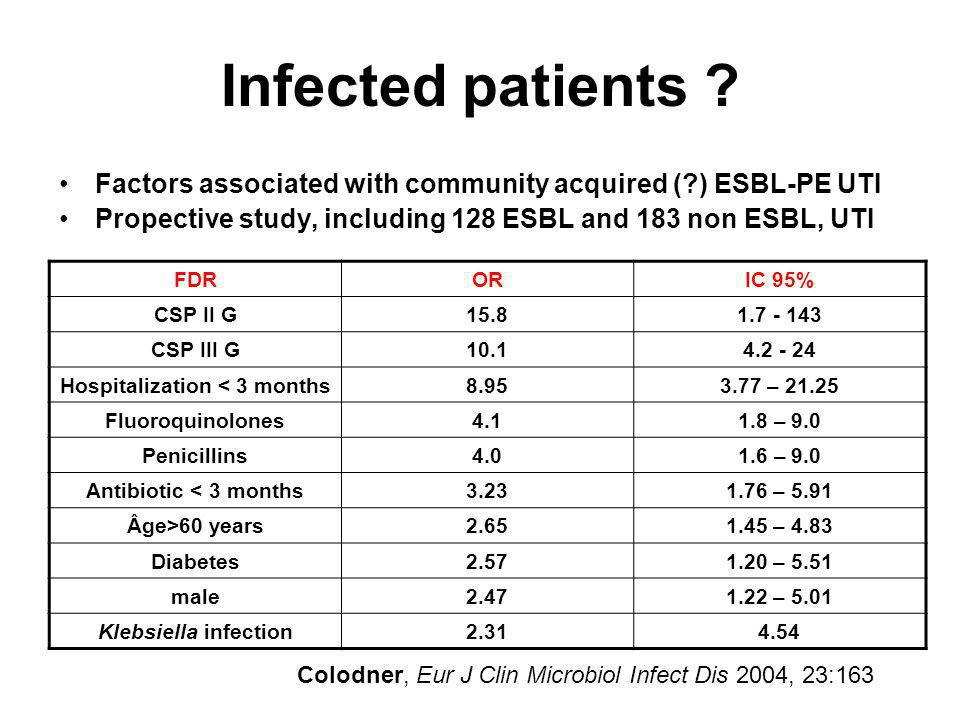 Infected patients ? Factors associated with community acquired (?) ESBL-PE UTI Propective study, including 128 ESBL and 183 non ESBL, UTI FDRORIC 95%