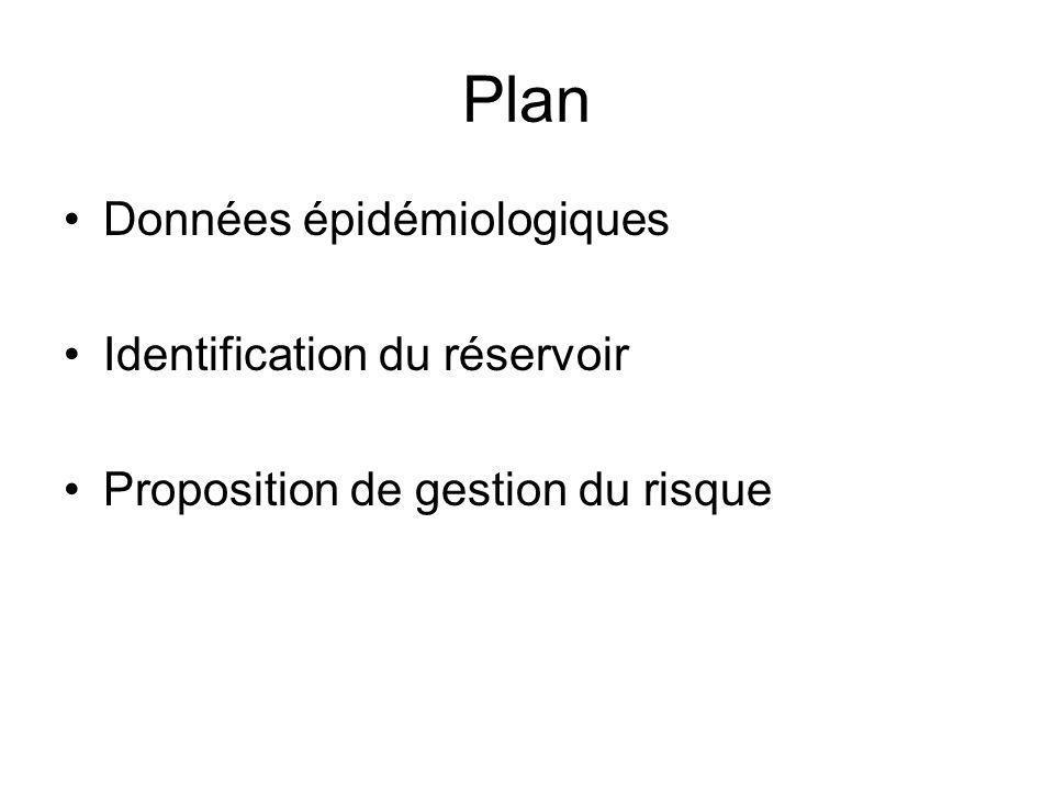 Plan Données épidémiologiques Identification du réservoir Proposition de gestion du risque