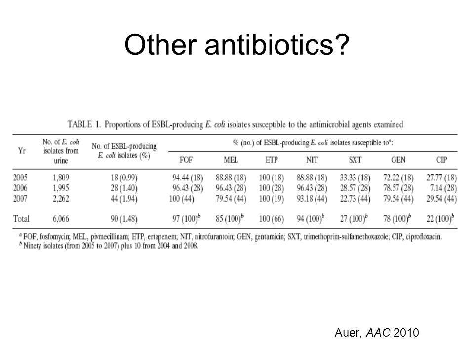 Other antibiotics? Auer, AAC 2010
