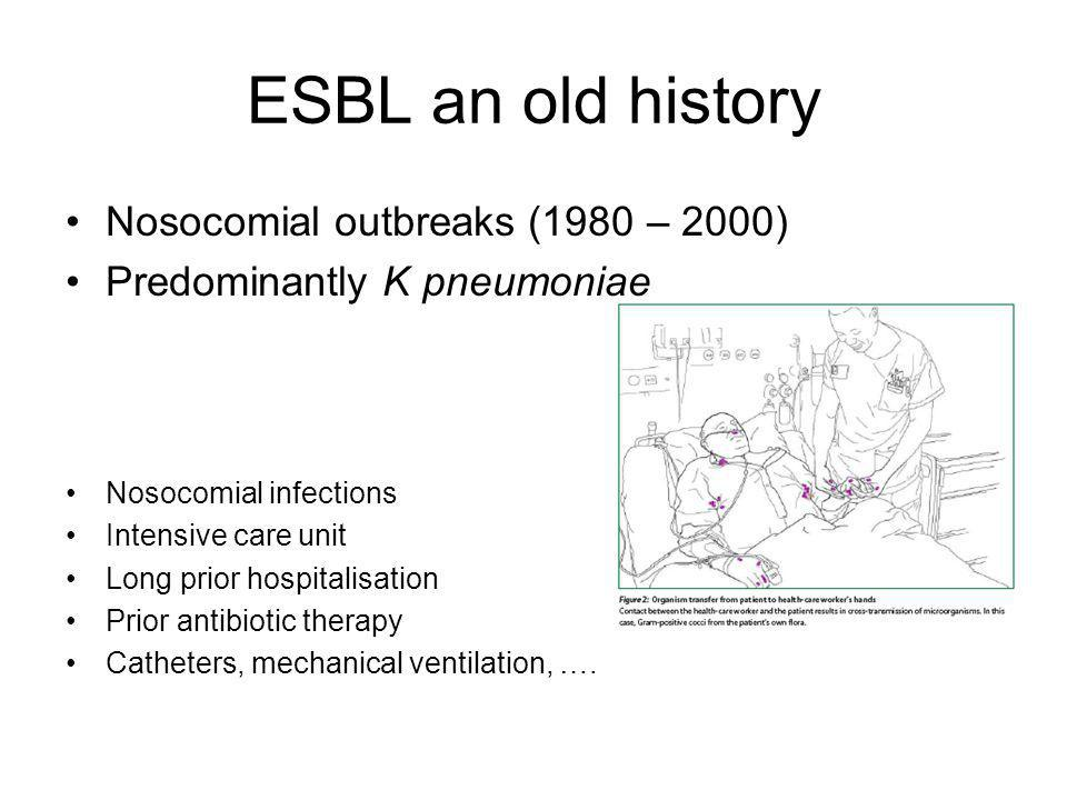 ESBL an old history Nosocomial outbreaks (1980 – 2000) Predominantly K pneumoniae Nosocomial infections Intensive care unit Long prior hospitalisation