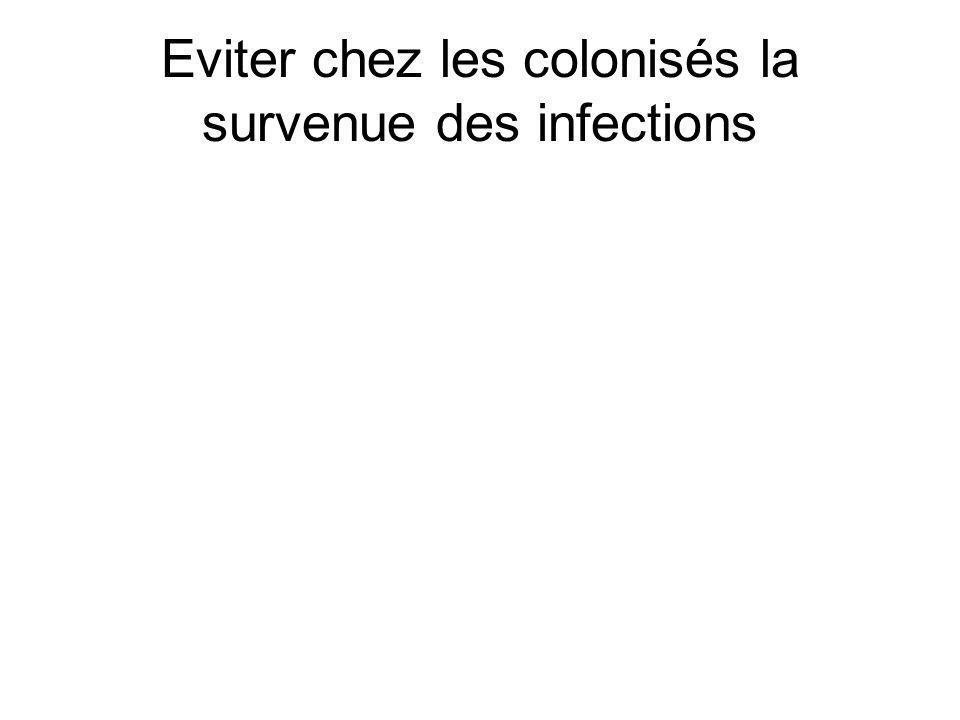 Eviter chez les colonisés la survenue des infections