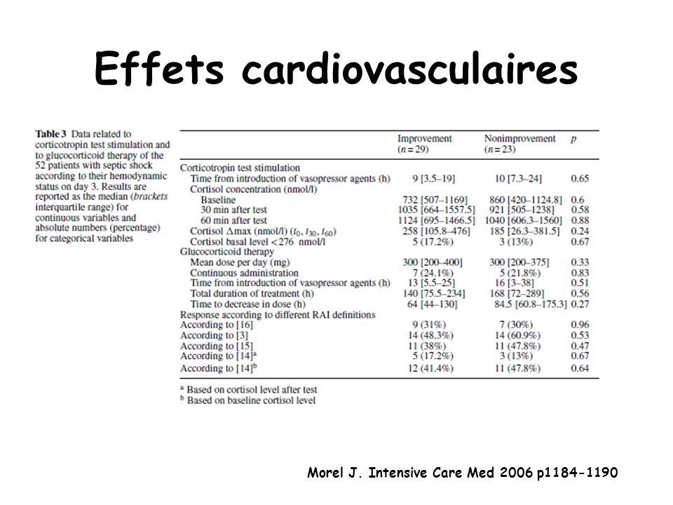 Effets cardiovasculaires Etude rétrospective 52 patients en choc septique Pas étomidate Amélioration hémodynamique si réduction de 50% des drogues vas