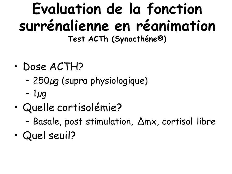 Evaluation de la fonction surrénalienne en réanimation Test ACTh (Synacthéne®) Dose ACTH? –250µg (supra physiologique) –1µg Quelle cortisolémie? –Basa