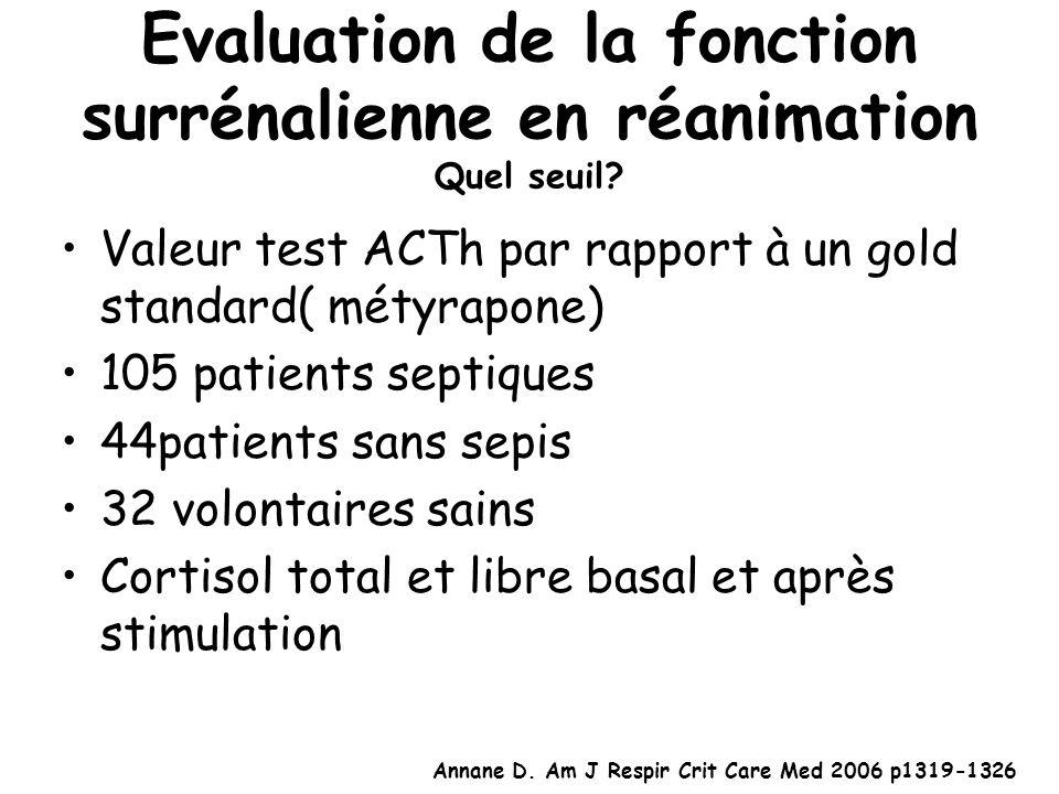Evaluation de la fonction surrénalienne en réanimation Quel seuil? Valeur test ACTh par rapport à un gold standard( métyrapone) 105 patients septiques