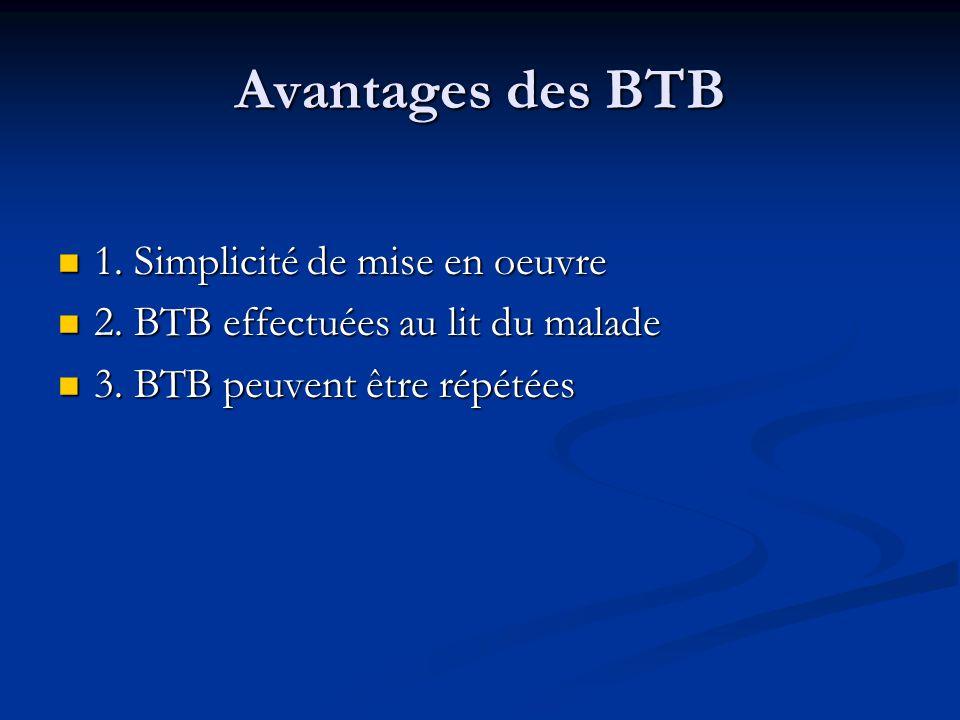 Avantages des BTB 1. Simplicité de mise en oeuvre 1. Simplicité de mise en oeuvre 2. BTB effectuées au lit du malade 2. BTB effectuées au lit du malad