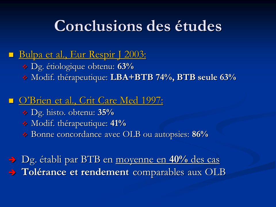 Conclusions des études Bulpa et al., Eur Respir J 2003: Bulpa et al., Eur Respir J 2003: Dg. étiologique obtenu: 63% Dg. étiologique obtenu: 63% Modif