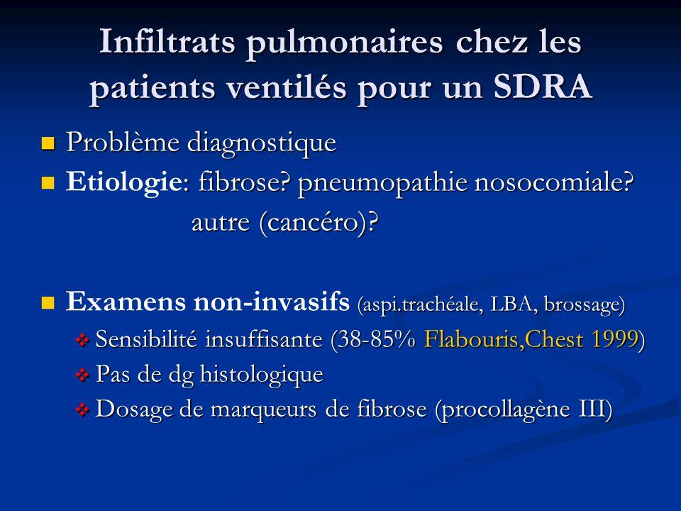 Infiltrats pulmonaires chez les patients ventilés pour un SDRA Problème diagnostique Problème diagnostique : fibrose? pneumopathie nosocomiale? Etiolo