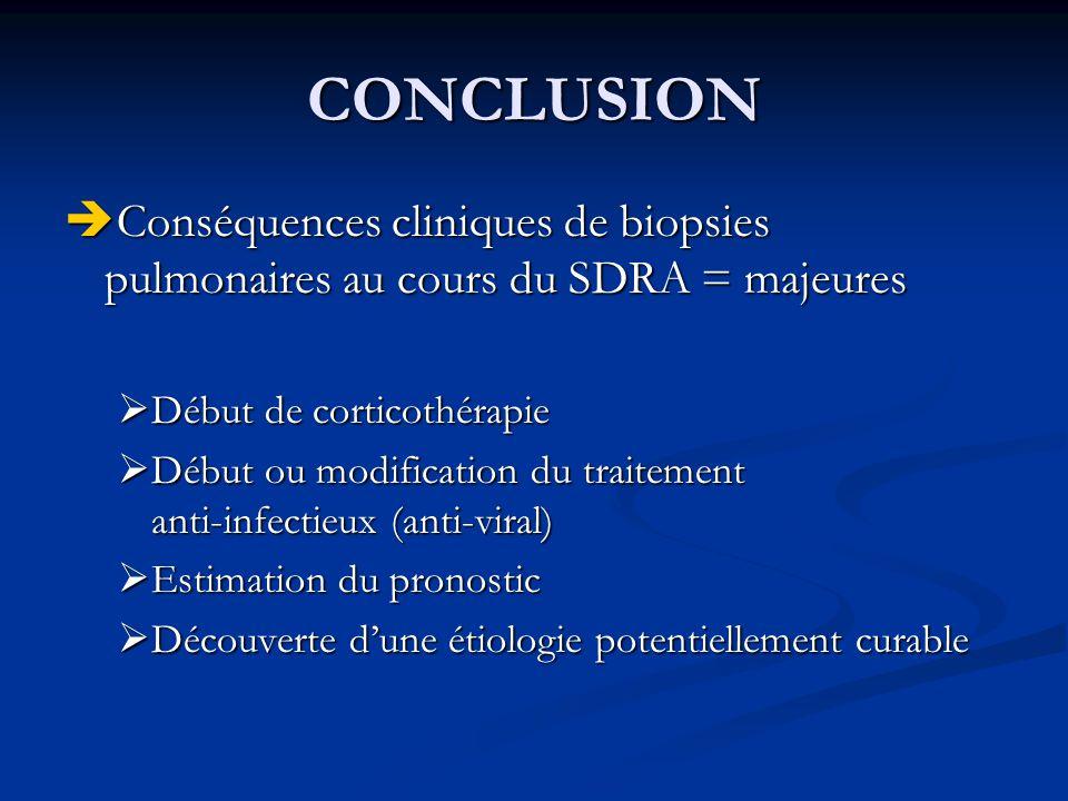 CONCLUSION Conséquences cliniques de biopsies pulmonaires au cours du SDRA = majeures Conséquences cliniques de biopsies pulmonaires au cours du SDRA