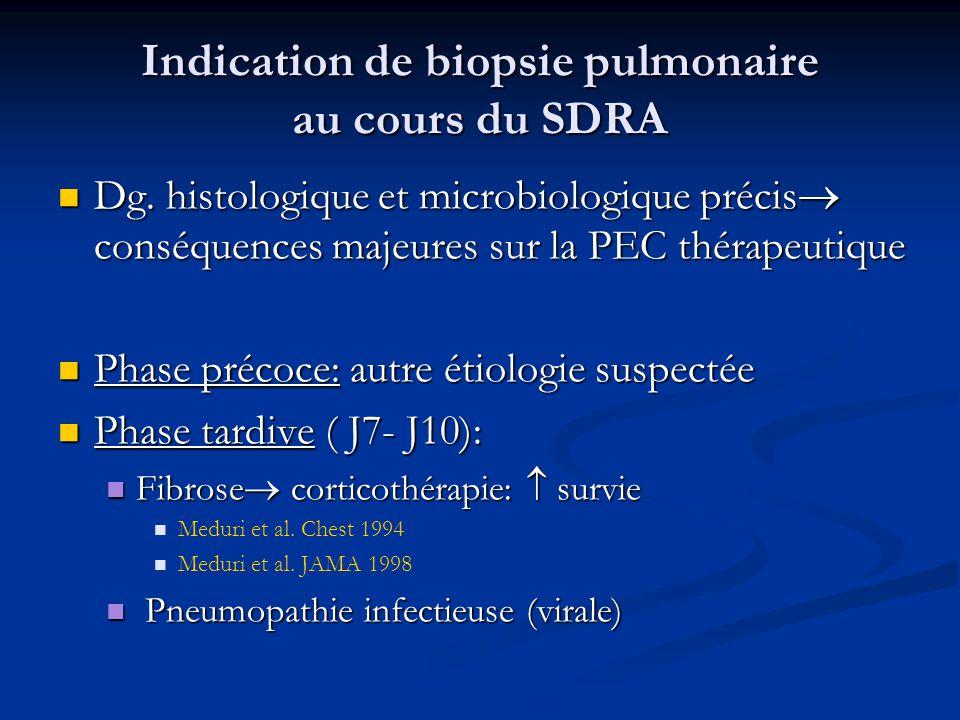 Indication de biopsie pulmonaire au cours du SDRA Examens initiaux non-contributifs Examens initiaux non-contributifs Absence dévolution favorable au bout de 5 jours Absence dévolution favorable au bout de 5 jours