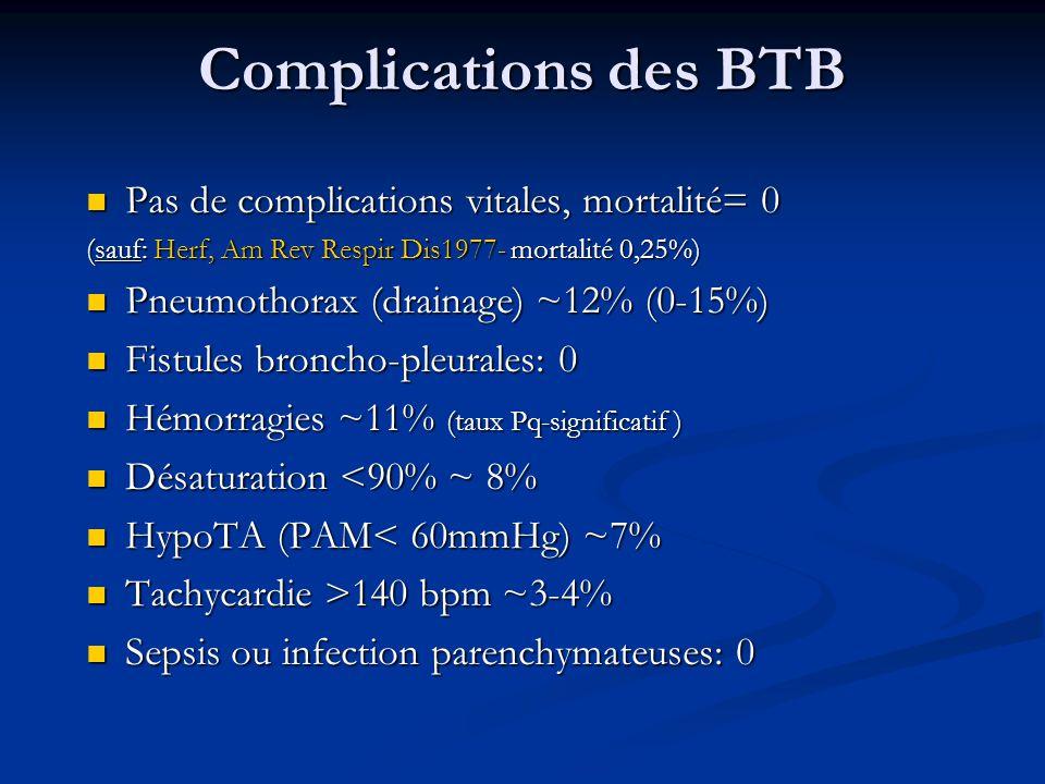 Complications des BTB Pas de complications vitales, mortalité= 0 Pas de complications vitales, mortalité= 0 (sauf: Herf, Am Rev Respir Dis1977- mortal