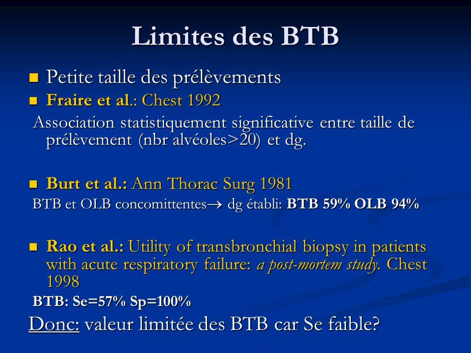 Limites des BTB Petite taille des prélèvements Petite taille des prélèvements Fraire et al.: Chest 1992 Fraire et al.: Chest 1992 Association statisti