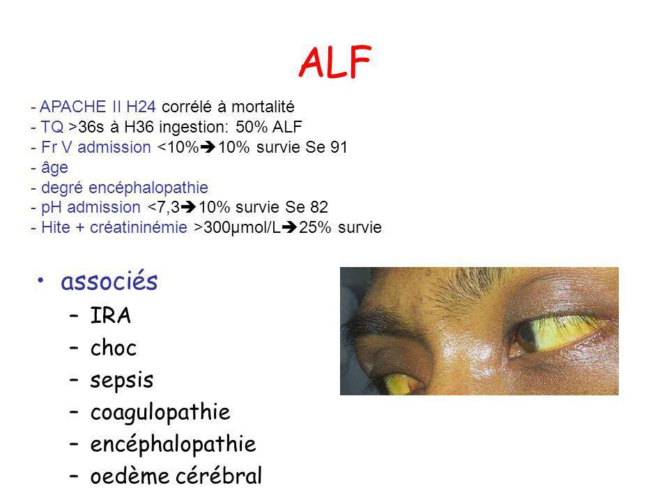 ALF associés –IRA –choc –sepsis –coagulopathie –encéphalopathie –oedème cérébral - APACHE II H24 corrélé à mortalité - TQ >36s à H36 ingestion: 50% AL
