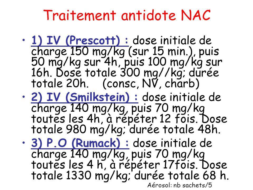 Traitement antidote NAC 1) IV (Prescott) : dose initiale de charge 150 mg/kg (sur 15 min.), puis 50 mg/kg sur 4h, puis 100 mg/kg sur 16h. Dose totale