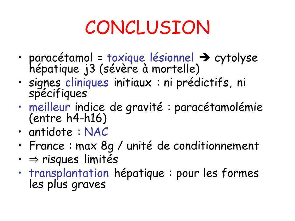 CONCLUSION paracétamol = toxique lésionnel cytolyse hépatique j3 (sévère à mortelle) signes cliniques initiaux : ni prédictifs, ni spécifiques meilleu
