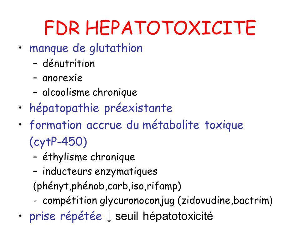 FDR HEPATOTOXICITE manque de glutathion –dénutrition –anorexie –alcoolisme chronique hépatopathie préexistante formation accrue du métabolite toxique