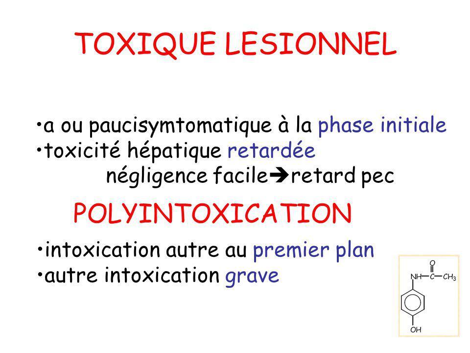 TOXIQUE LESIONNEL a ou paucisymtomatique à la phase initiale toxicité hépatique retardée négligence facile retard pec POLYINTOXICATION intoxication au