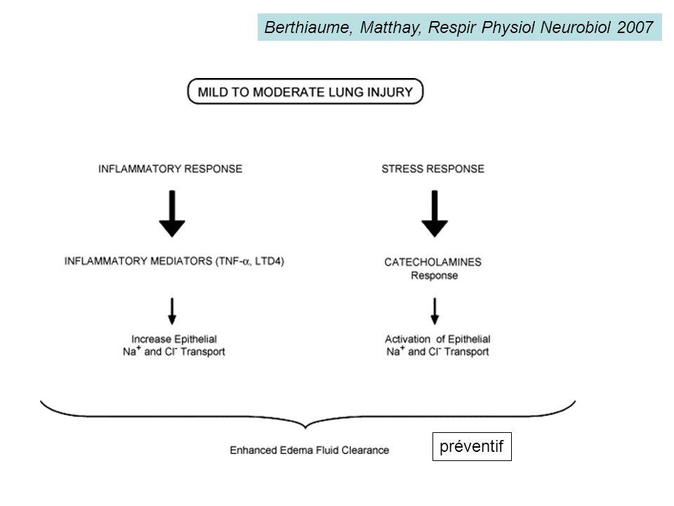 Berthiaume, Matthay, Respir Physiol Neurobiol 2007 préventif