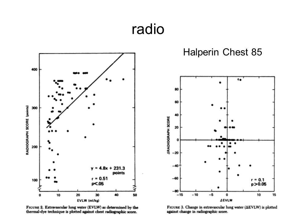 Halperin Chest 85 radio