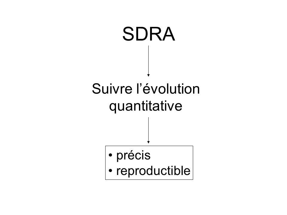 précis reproductible Suivre lévolution quantitative SDRA