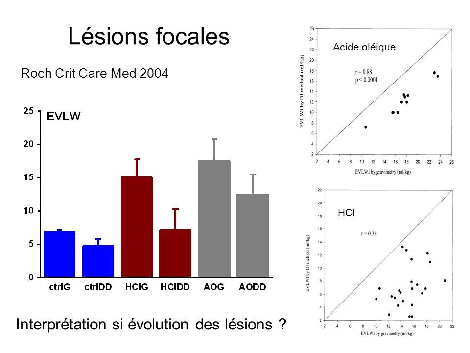 Lésions focales Acide oléique HCl Roch Crit Care Med 2004 Interprétation si évolution des lésions ?