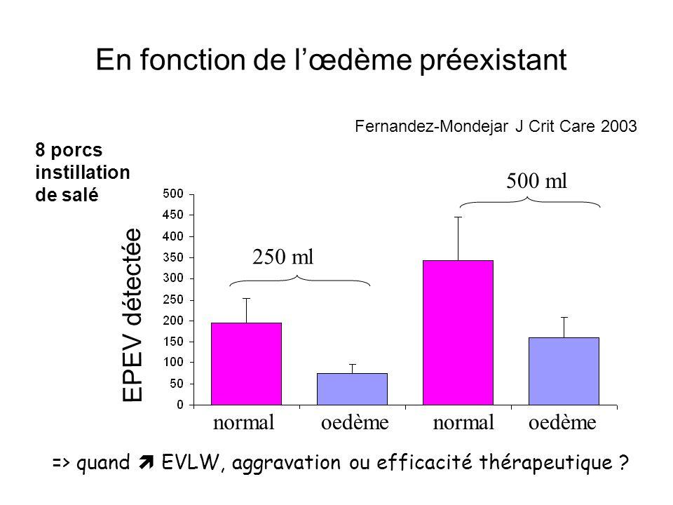 En fonction de lœdème préexistant 8 porcs instillation de salé Fernandez-Mondejar J Crit Care 2003 normaloedèmenormal 250 ml 500 ml => quand EVLW, agg