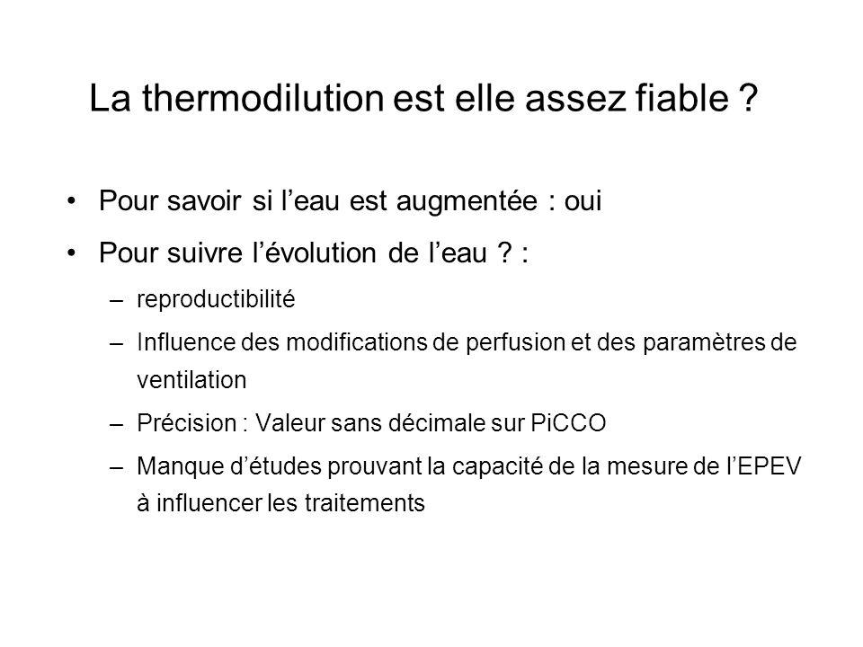 La thermodilution est elle assez fiable ? Pour savoir si leau est augmentée : oui Pour suivre lévolution de leau ? : –reproductibilité –Influence des