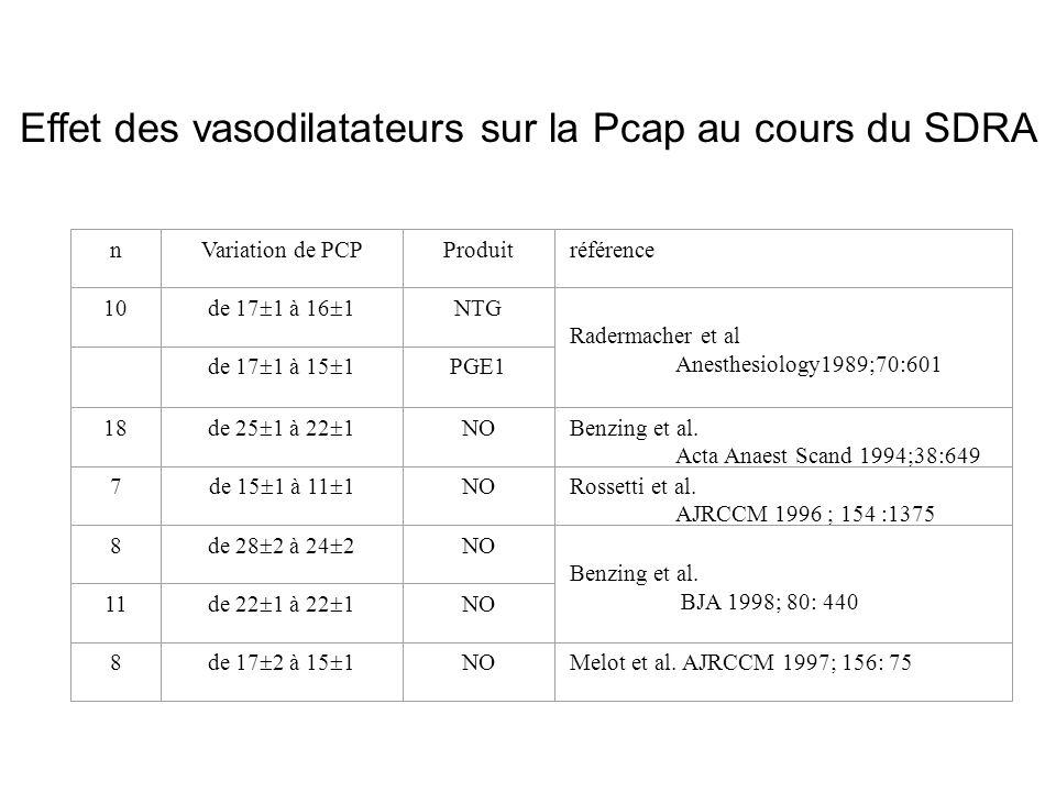 n 10 18 7 8 11 8 Variation de PCP de 17 1 à 16 1 de 17 1 à 15 1 de 25 1 à 22 1 de 15 1 à 11 1 de 28 2 à 24 2 de 22 1 à 22 1 de 17 2 à 15 1 Produit NTG