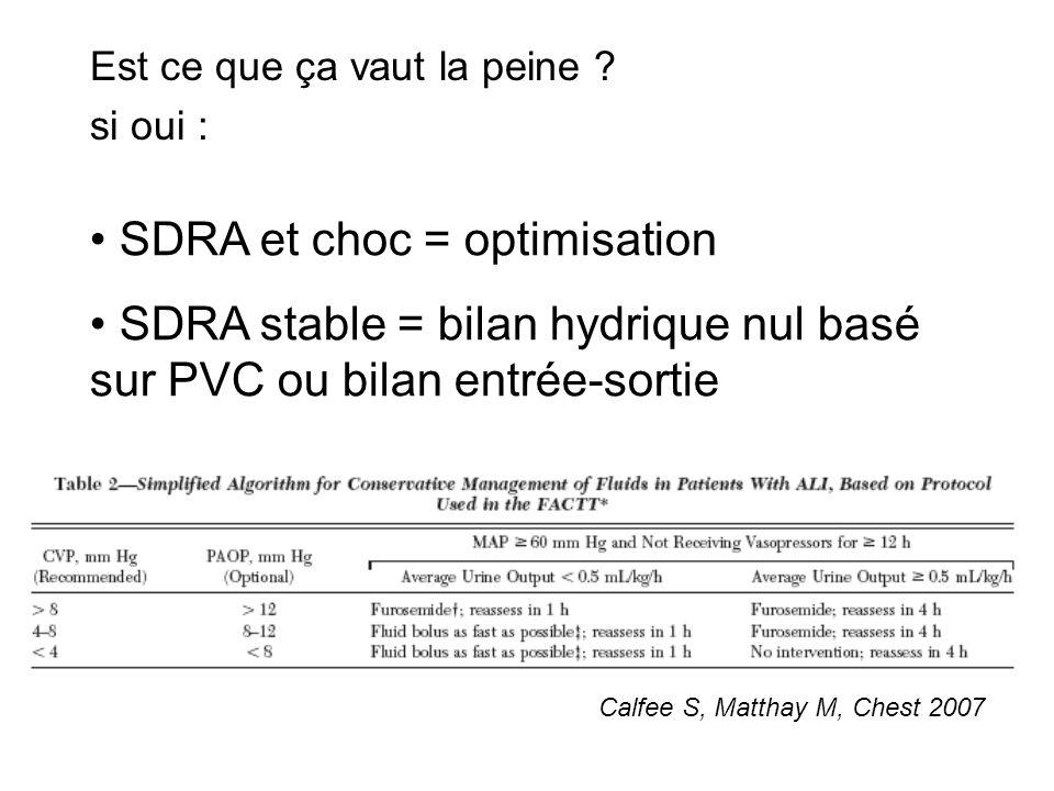 Est ce que ça vaut la peine ? si oui : Calfee S, Matthay M, Chest 2007 SDRA et choc = optimisation SDRA stable = bilan hydrique nul basé sur PVC ou bi