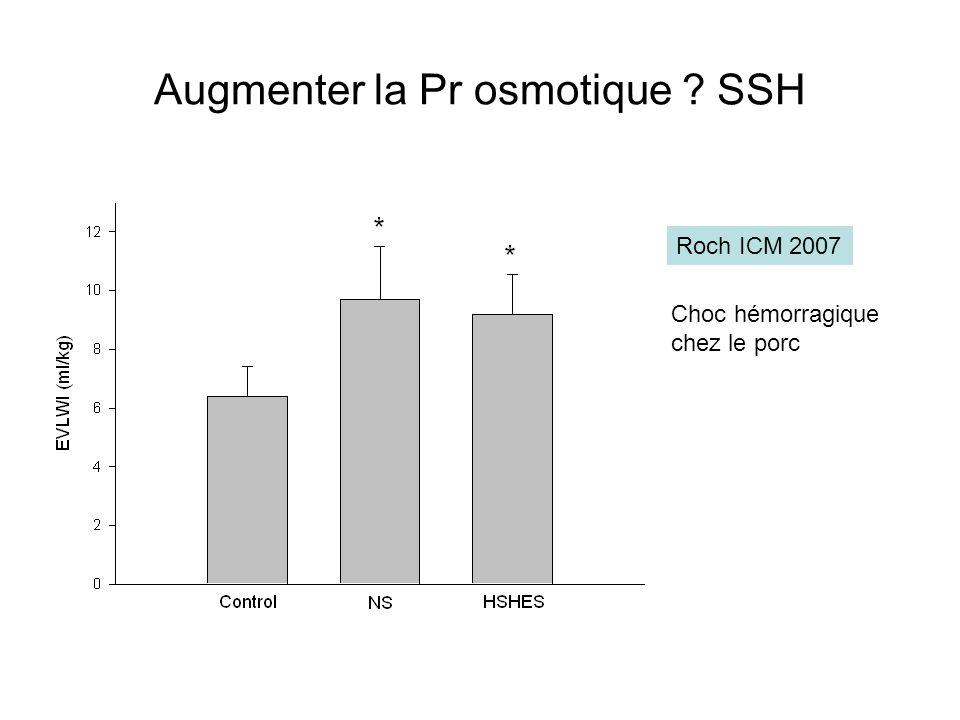 Augmenter la Pr osmotique ? SSH Roch ICM 2007 Choc hémorragique chez le porc