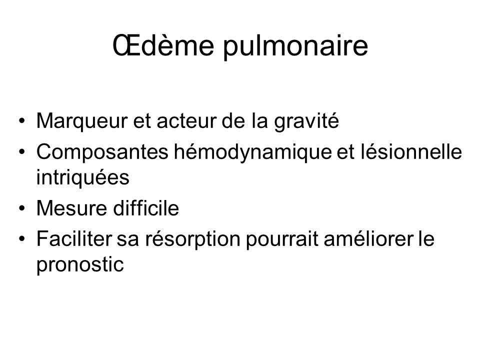 Œdème pulmonaire Marqueur et acteur de la gravité Composantes hémodynamique et lésionnelle intriquées Mesure difficile Faciliter sa résorption pourrai