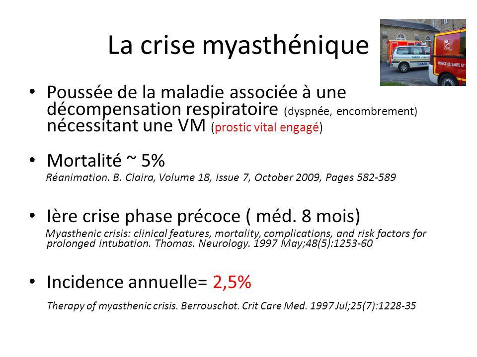 La crise myasthénique Poussée de la maladie associée à une décompensation respiratoire (dyspnée, encombrement) nécessitant une VM (prostic vital engag
