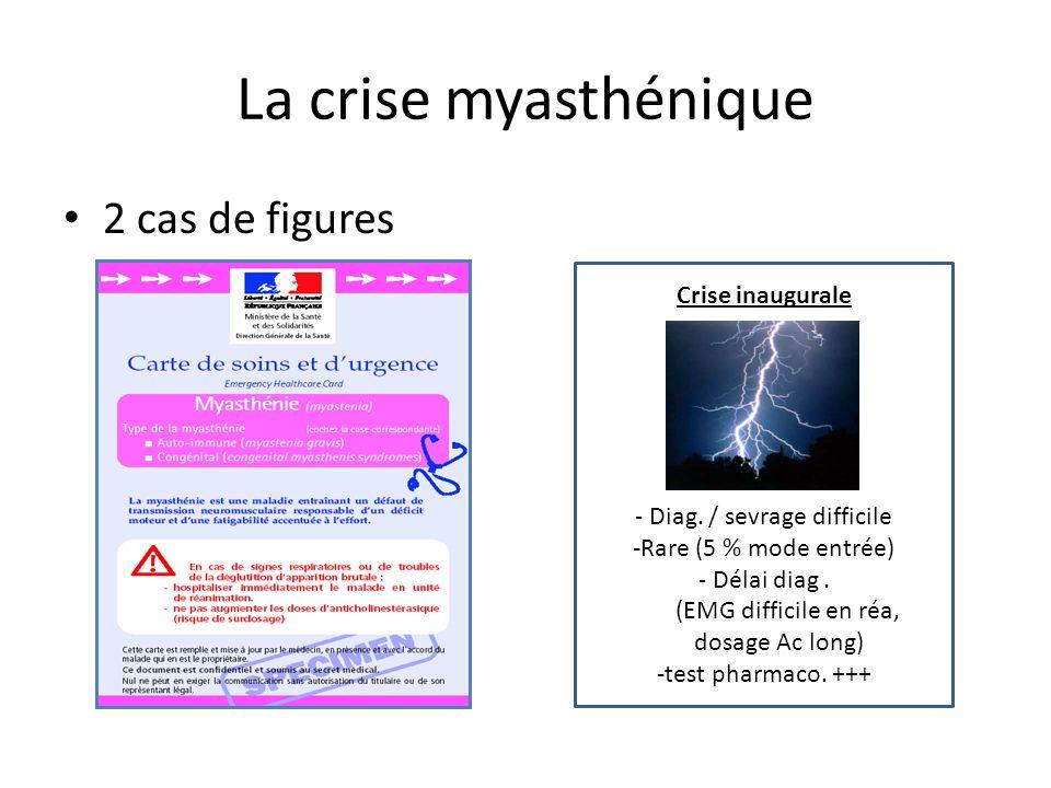 La crise myasthénique 2 cas de figures Crise inaugurale - Diag. / sevrage difficile -Rare (5 % mode entrée) - Délai diag. (EMG difficile en réa, dosag