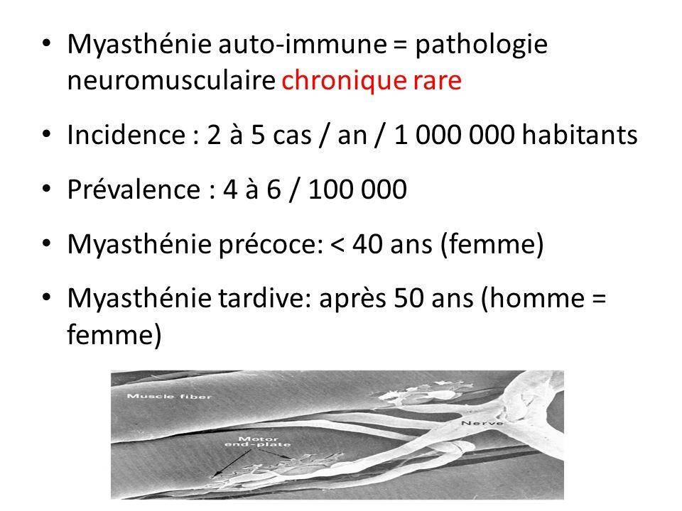 Myasthénie auto-immune = pathologie neuromusculaire chronique rare Incidence : 2 à 5 cas / an / 1 000 000 habitants Prévalence : 4 à 6 / 100 000 Myast