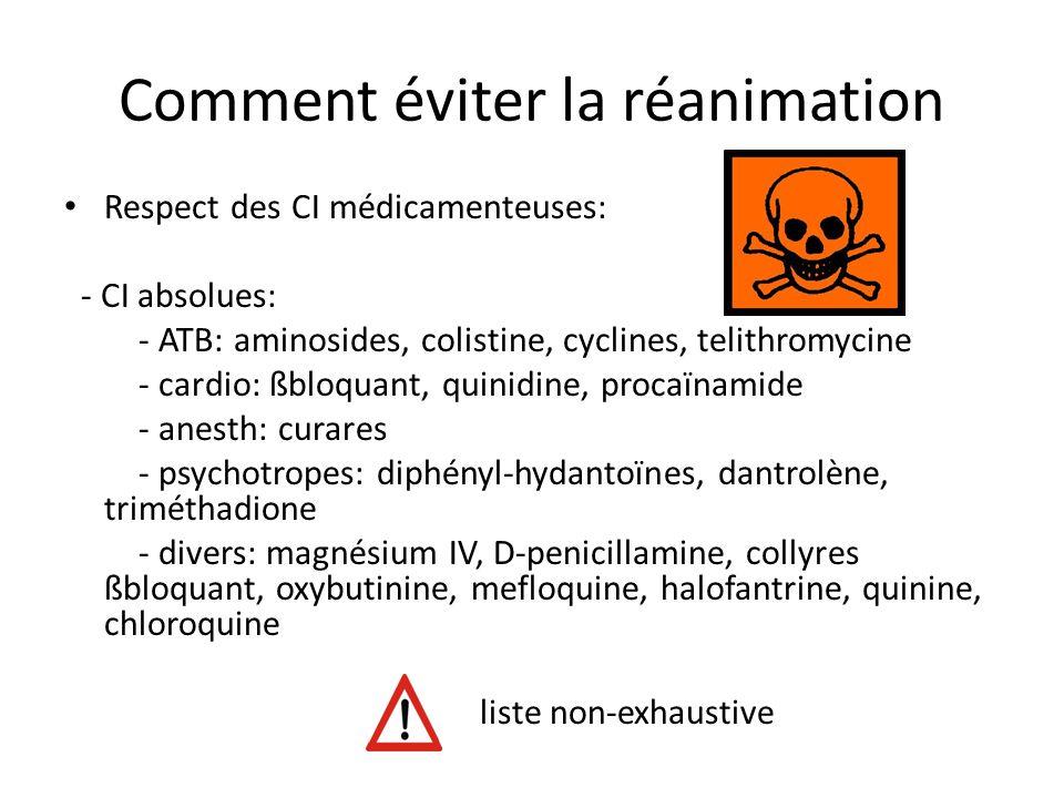 Comment éviter la réanimation Respect des CI médicamenteuses: - CI absolues: - ATB: aminosides, colistine, cyclines, telithromycine - cardio: ßbloquan