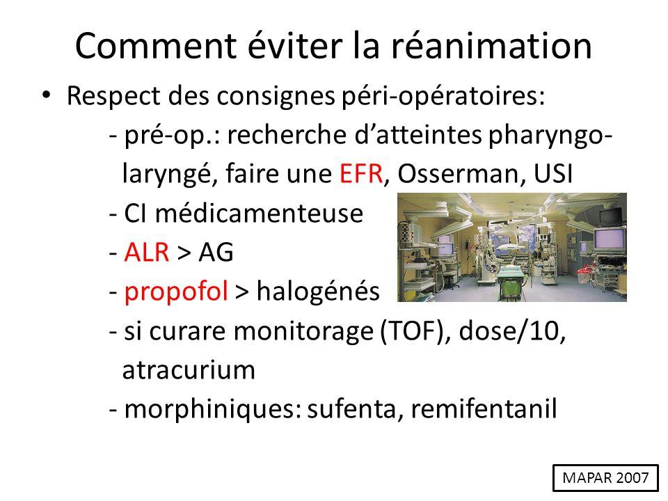 Comment éviter la réanimation Respect des consignes péri-opératoires: - pré-op.: recherche datteintes pharyngo- laryngé, faire une EFR, Osserman, USI