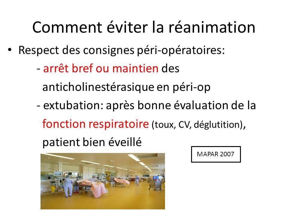 Comment éviter la réanimation Respect des consignes péri-opératoires: - arrêt bref ou maintien des anticholinestérasique en péri-op - extubation: aprè