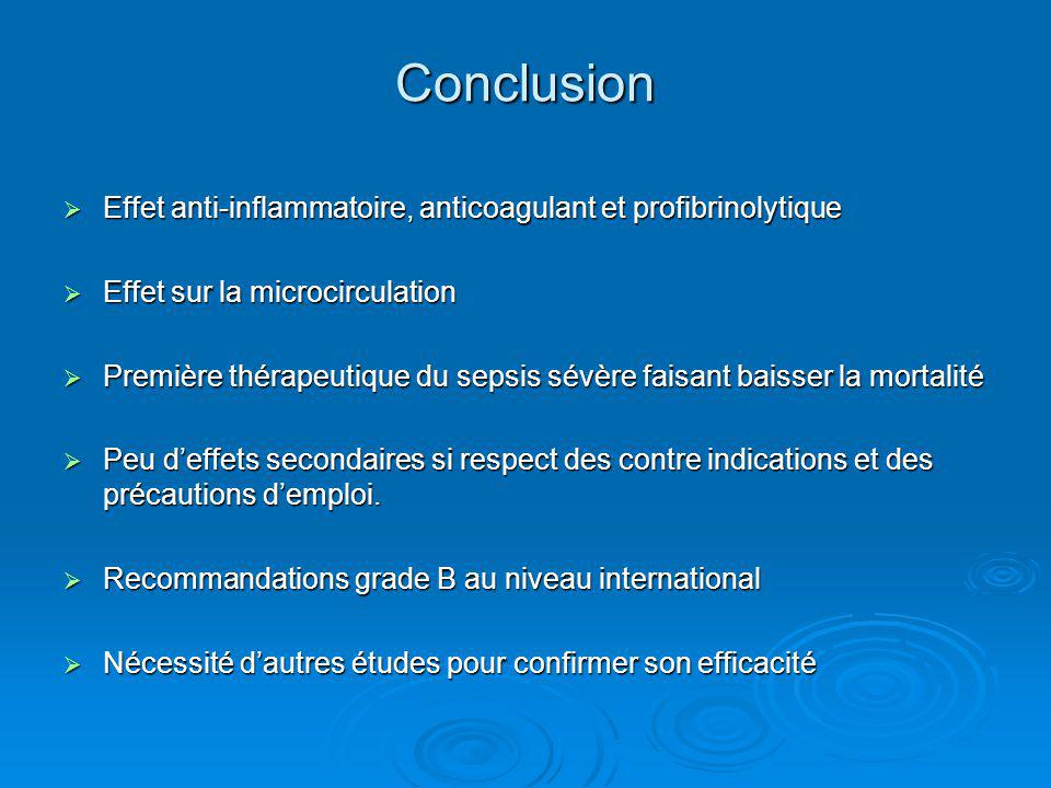 Conclusion Effet anti-inflammatoire, anticoagulant et profibrinolytique Effet anti-inflammatoire, anticoagulant et profibrinolytique Effet sur la micr