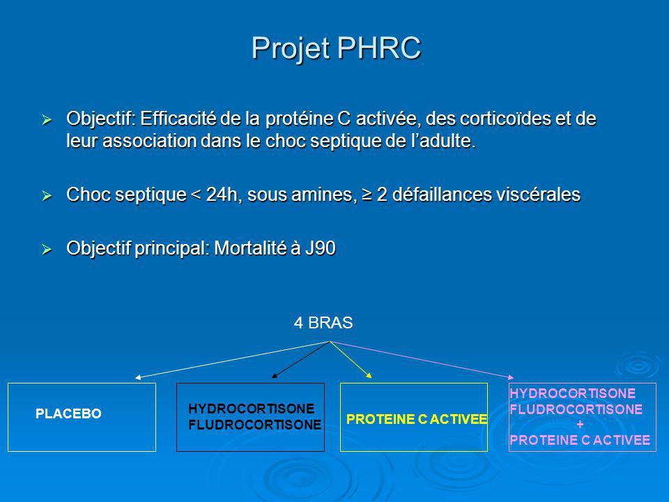 Projet PHRC Objectif: Efficacité de la protéine C activée, des corticoïdes et de leur association dans le choc septique de ladulte. Objectif: Efficaci